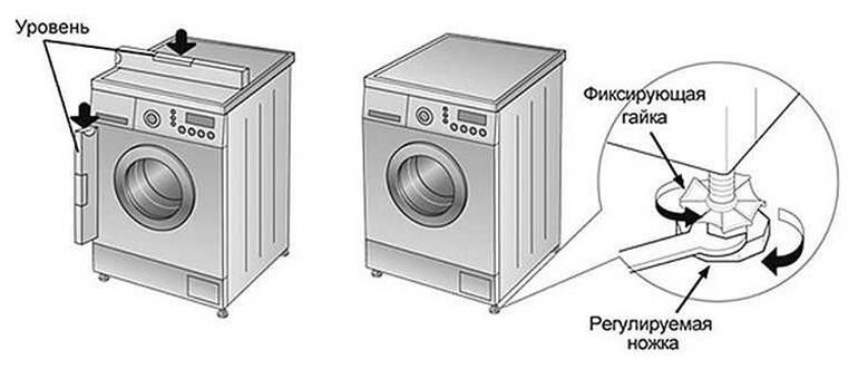 Регулировка стиральной машинки