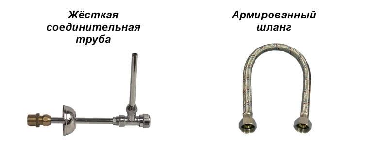Подача воды