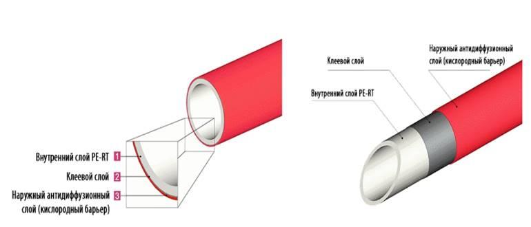 Полимерные трубы для теплого пола