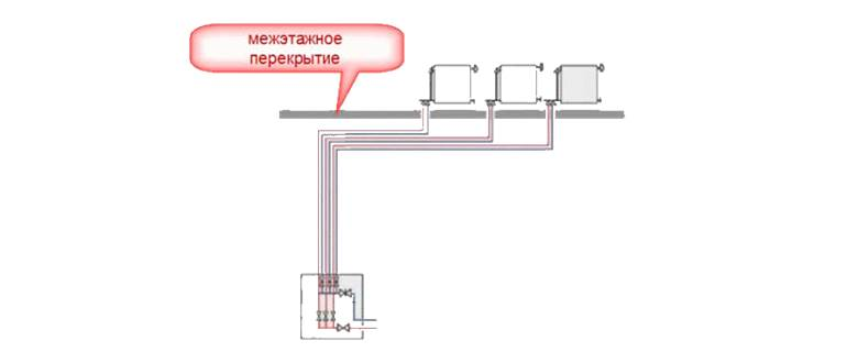 Лучевая система отопления. Межэтажное перекрытие.