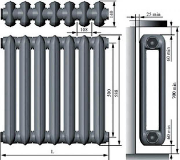 Размер стандартного чугунного радиатора
