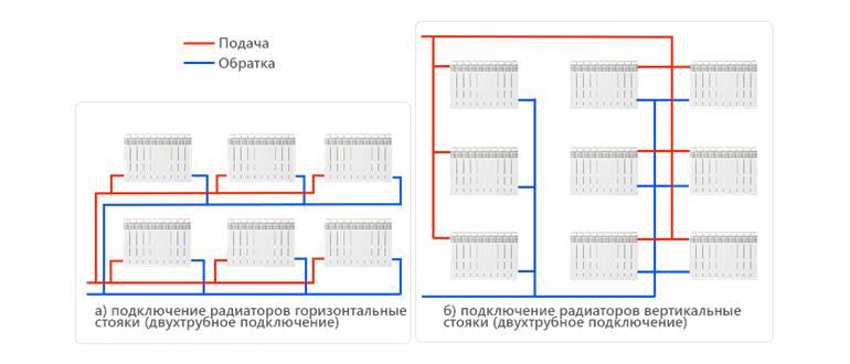 Двухтрубная система отопления частного дома: схема.