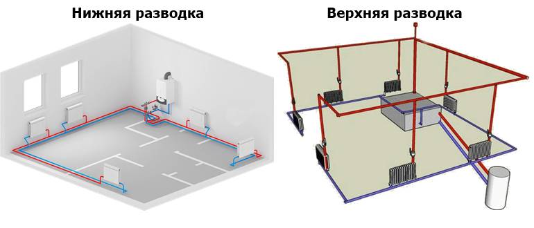Нижняя и верхняя разводка двухтрубной системы отопления