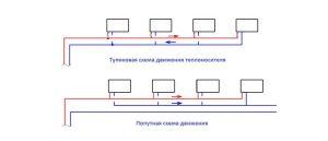 Двухтрубная тупиковая система отопления частного дома