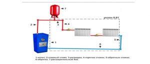 Схема уклонов однотрубной системы отопления