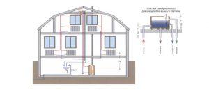 Схема двухтрубной системы отопления с расширительным бачком