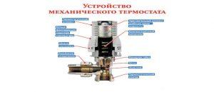 Принцип работы механического терморегулятора