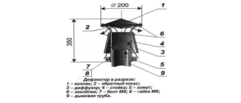 дефлектор