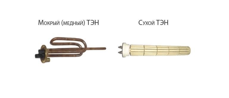 типы ТЭНов