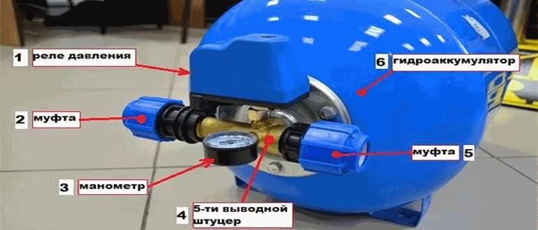 конструкция насоса для всесезонного водопровода